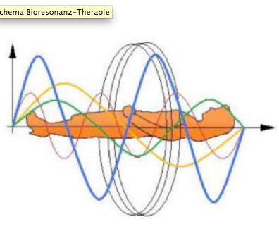 Bioresonanz – Therapie